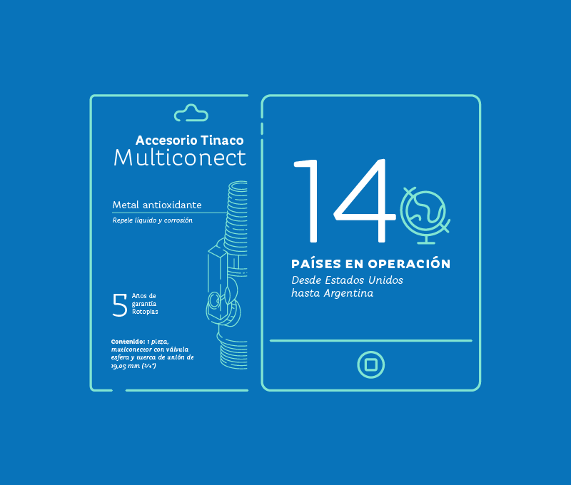 Representación ilustrada de un iPad con información técnicas y de un empaque para un multiconector para tinaco.
