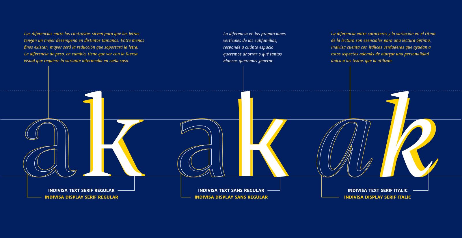 letras ak de indivisa