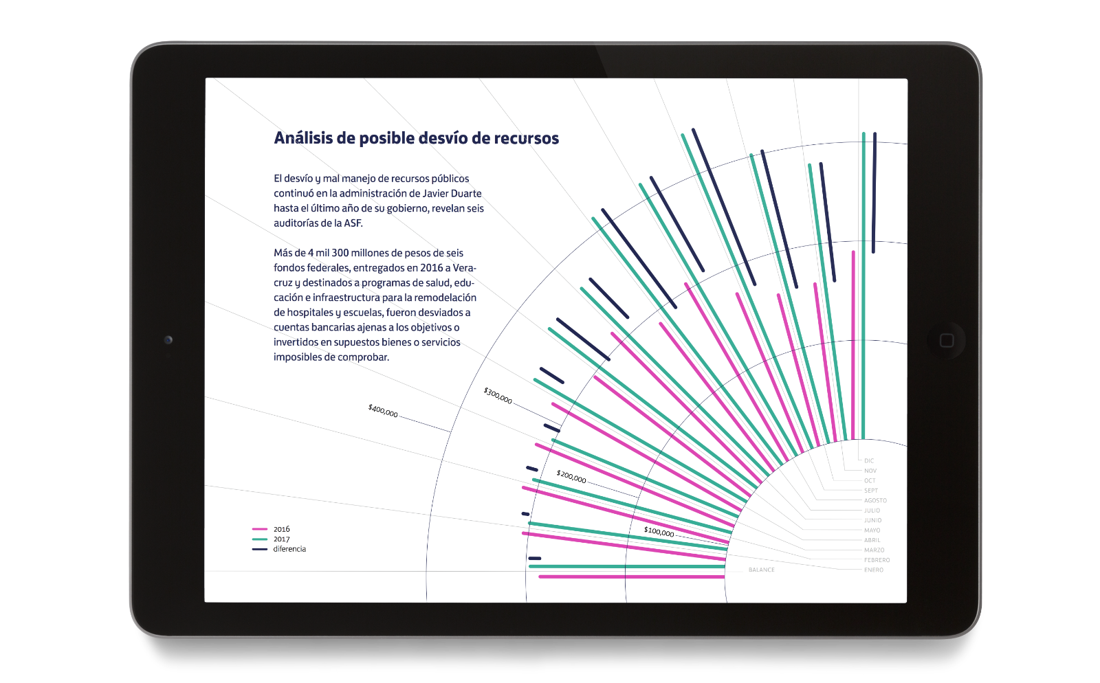 Presentación digital infográfica de Streiner